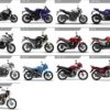 YAMAHA bike Pricelist in Nepal Latest Updated