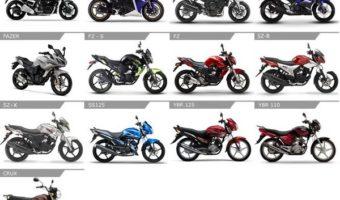 Yamaha Motorcycle 2016 Price List in Nepali Market